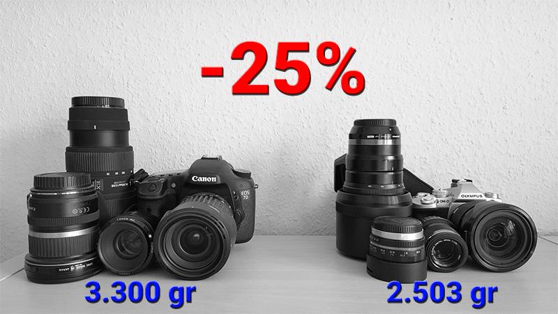 Canon_Olympus_Vergleich